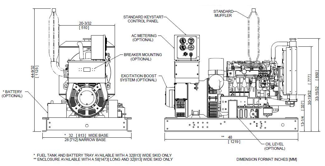 Genset line drawing