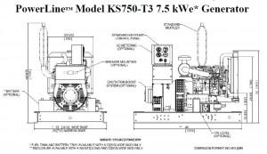 Engineering Page - KS 750 1